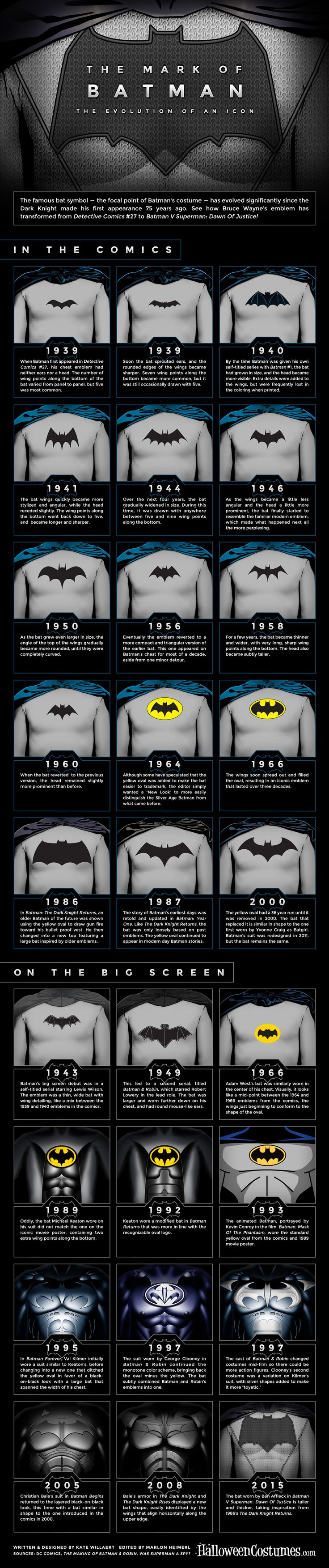 The Mark of Batman: The Evolution of an Icon Infographic - Happy Batman Day on July 23rd! 75 years old this year :)