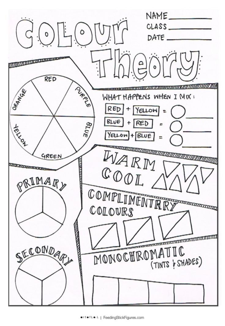 Farbtheorie Bundle Kunst 4. Klasse Art lessons