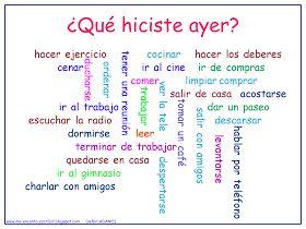Me encanta escribir en español: ¿Qué hiciste ayer?