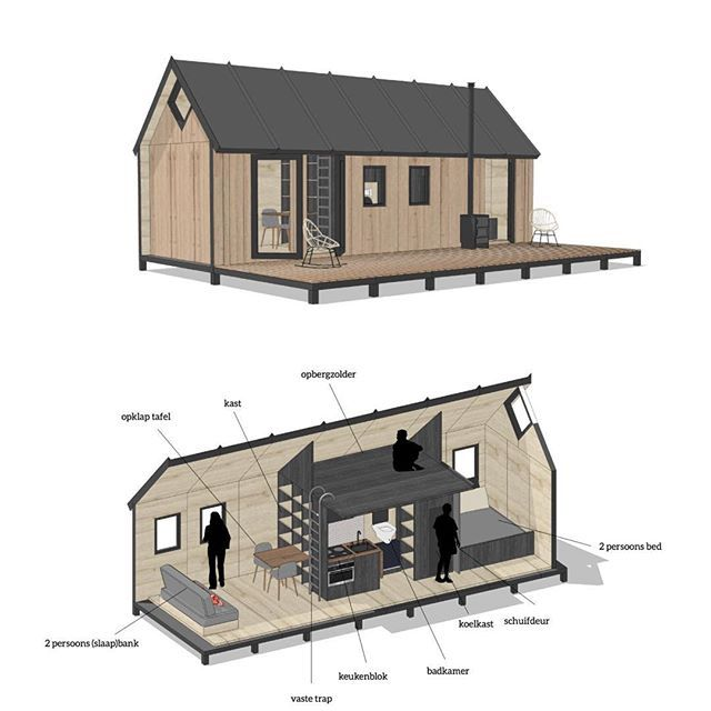 This is a Tiny House for two persons, move it anywhere you want or adjust it the way you like it. Come and check it out march 22 -24 at the RAI Amsterdam. #tinyhousenederland #tinyhouse #tinyhousemovement #millhome #thisisthefuture #dreambig
