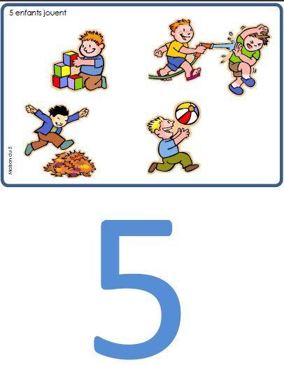 Compter en maternelle, façon Brissiaud - Charivari à l'école