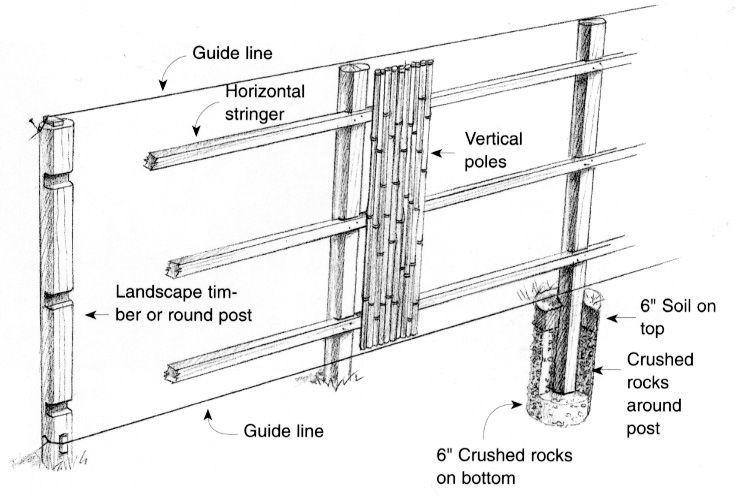 Fabulous Useful Ideas: Fence Post Caps aluminum fence with
