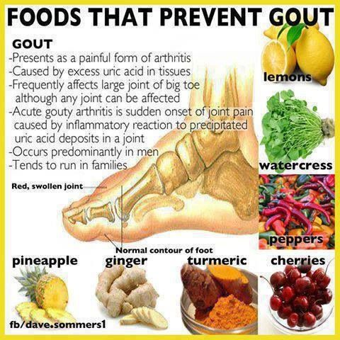 Foods That Can Increase Inflammation