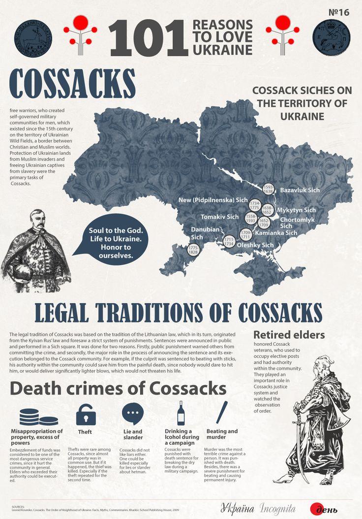 Cossacks - Україна Incognita infographic