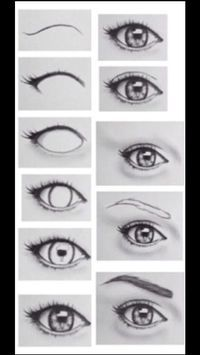 Step-by-step eye drawing