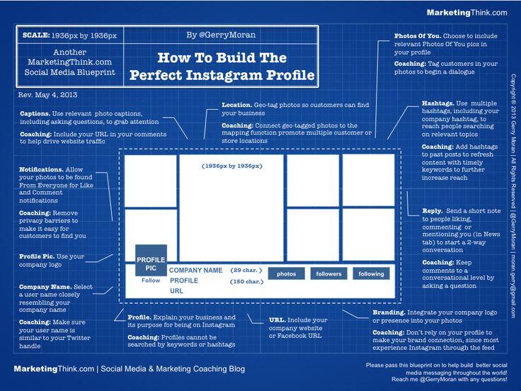 229 best Infographics images on Pinterest Info graphics, Auditory - copy blueprint social media marketing agency