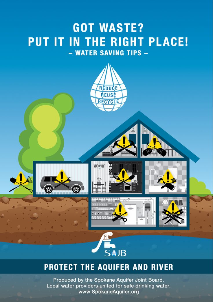 Household Hazardous Waste and Water Conservation