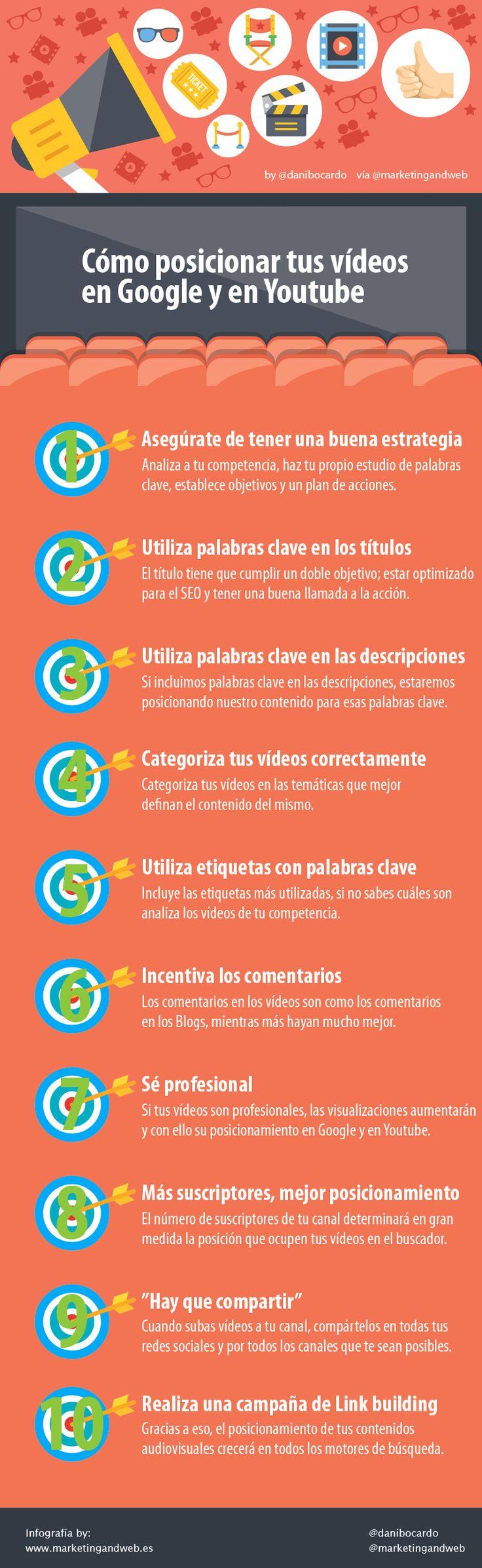 Cómo posicionar tus vídeos en YouTube y Google #infografia #infographic #seo