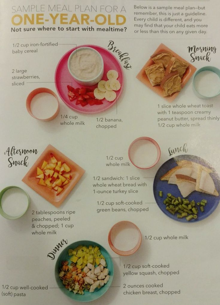 Sample Meal Plan For A 1 Year Old Healthy Toddler Meals Meal Plan For Toddlers Baby Meal Plan