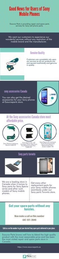 Good News for Users of Sony Mobile Phones | Piktochart Infographic Editor