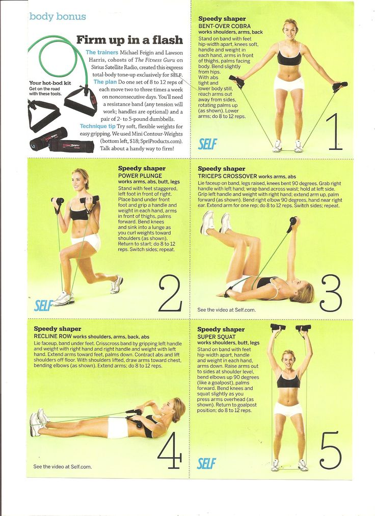 resistance band Get yourself in the best shape of your life with www.gymra.com.