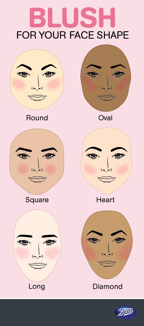 Blush for face shapes, love those square face shape eyebrows though