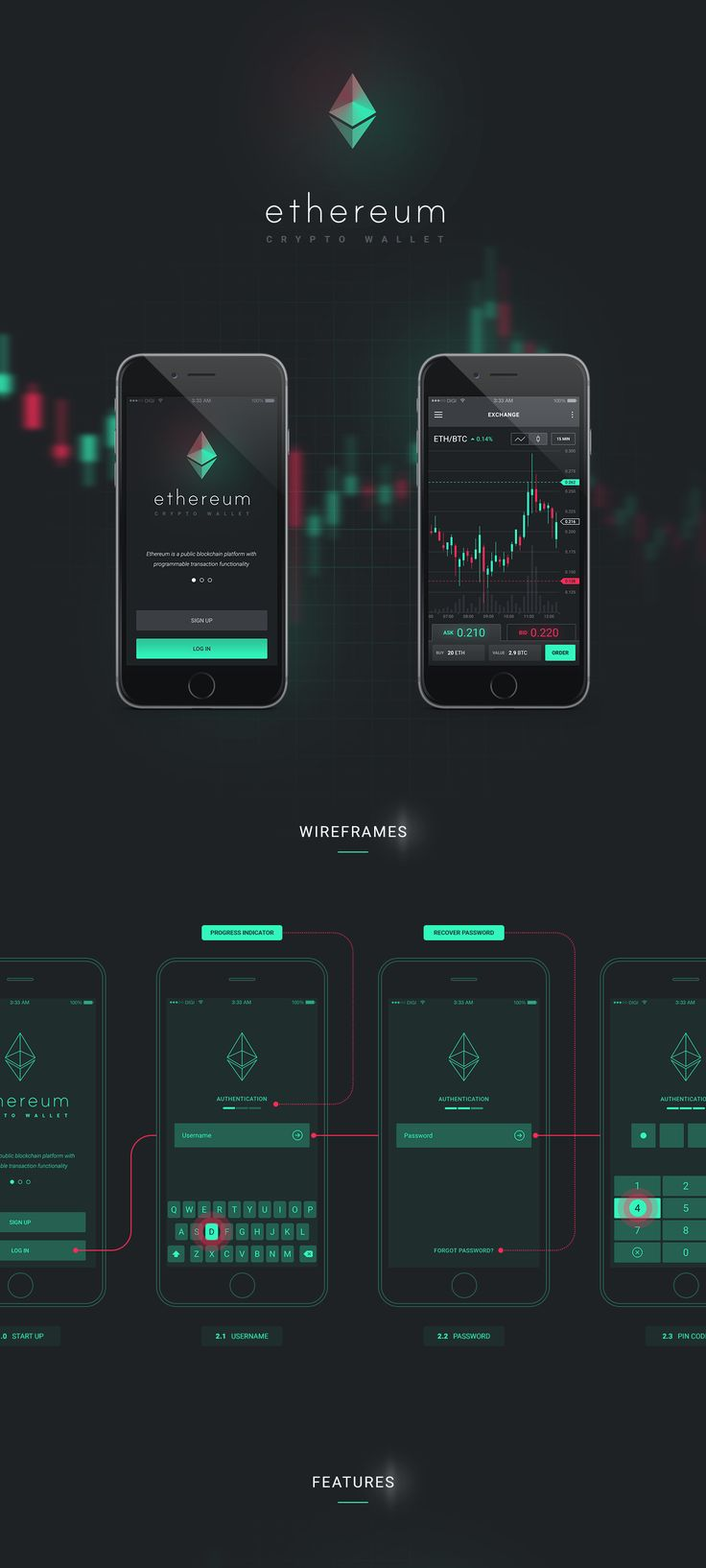 Mobile app and dashboard UI design for bitcoin, ethereum, forex and other exchange. Mockup of iphone and macbook showcase design. Mobile app screens available as free psd photoshop kit for download.