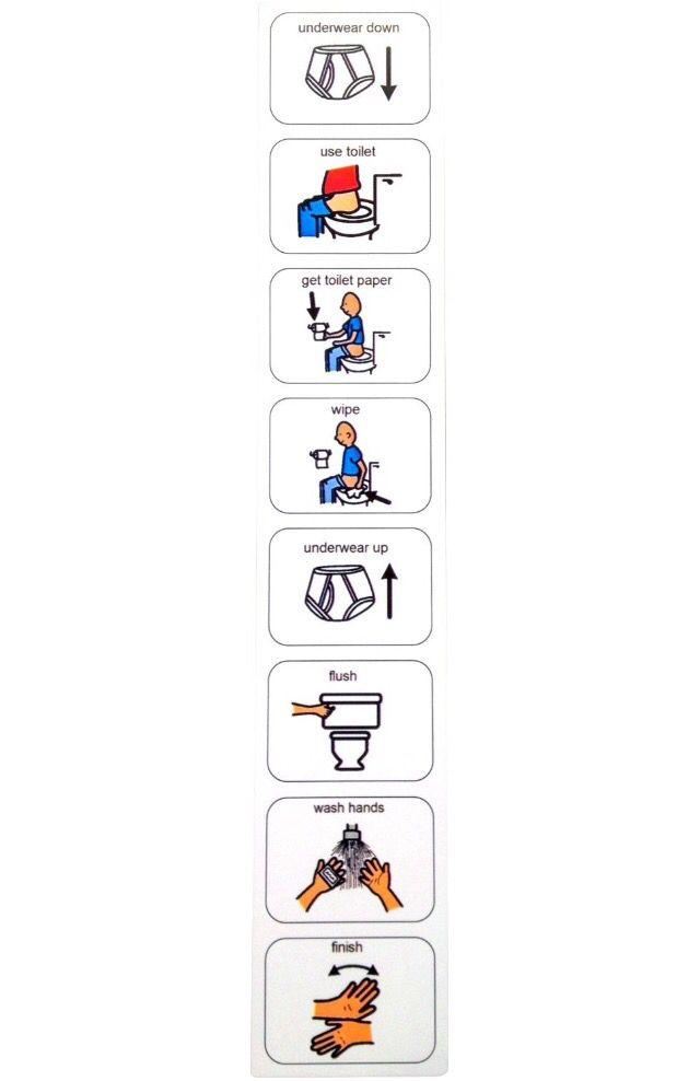 Task analysis for toileting. Diy or purchase on Amazon. https://www.amazon.com/dp/B00JLSPLBU/ref=cm_sw_r_cp_awd_Ygqwwb85VVAMG