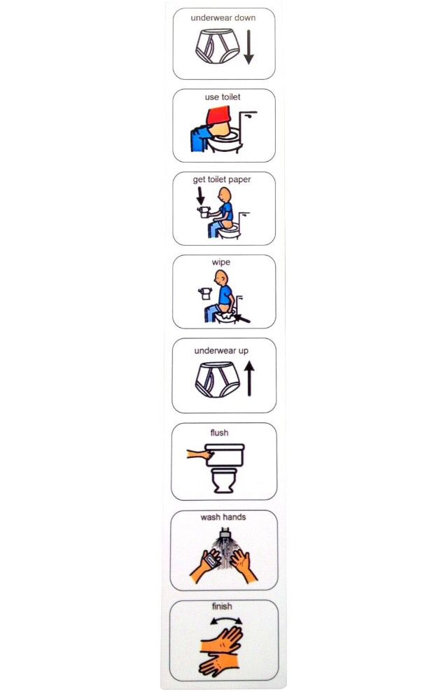 task analysis for toileting  diy or purchase on amazon  s      amazon com  dp  b00jlsplbu  ref