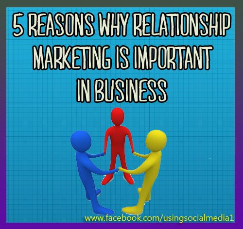 article of relationship marketing