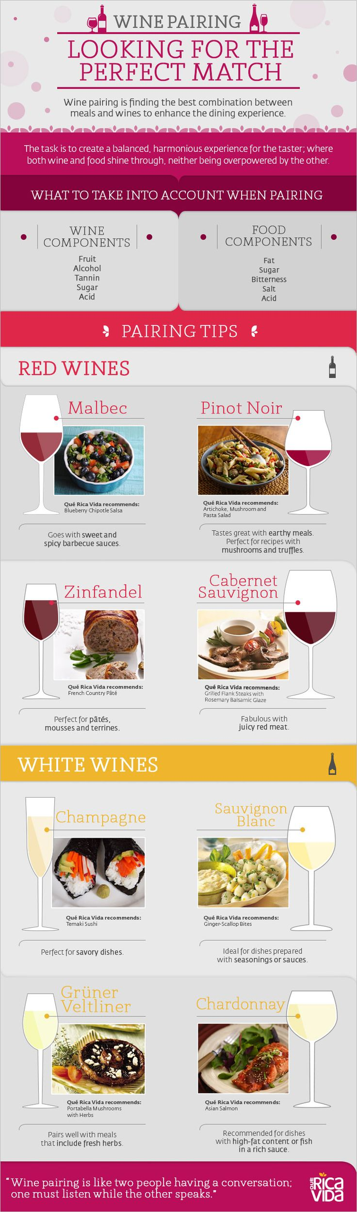 Wine Pairing Tips Infographic