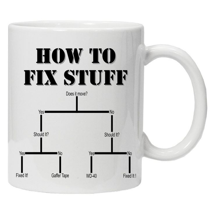 How To Fix Stuff Joke Builder Plumber Electrician Mug Cup Birthday