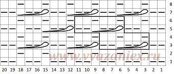 Major mat - pletenie schéma