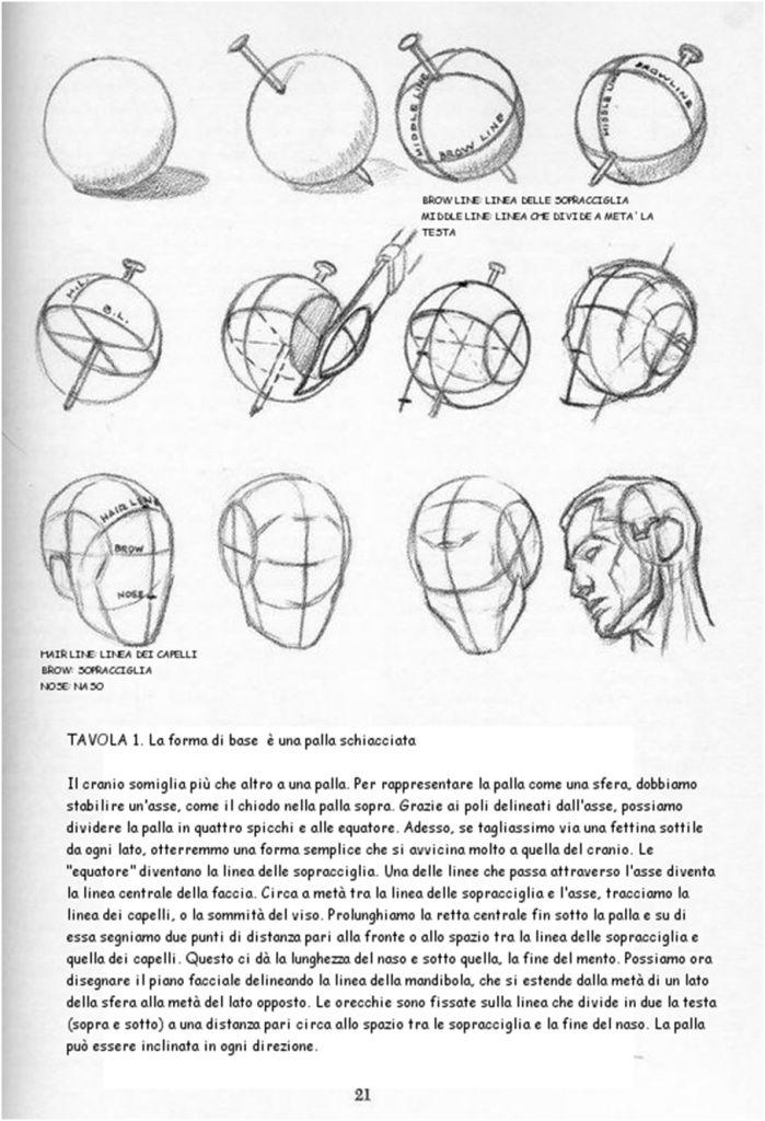"""Nel libro """"Disegnare la testa e le mani"""" Andrew Loomis scrive: Qualsiasi sia il motivo che vi spinge a voler imparare a disegnare bene i volti, cercate di non essere impazienti. L'impazienza è ciò che più di ogni altra cosa frena il vero talento. Fare qualcosa bene significa, ne sono sicuro, intraprendere una corsa a ostacoli di ogni sorta per la maggior parte del tempo fino al raggiungimento dell'obiettivo. Il talento è la capacità di superare le difficoltà, la prima delle quali è di solito…"""