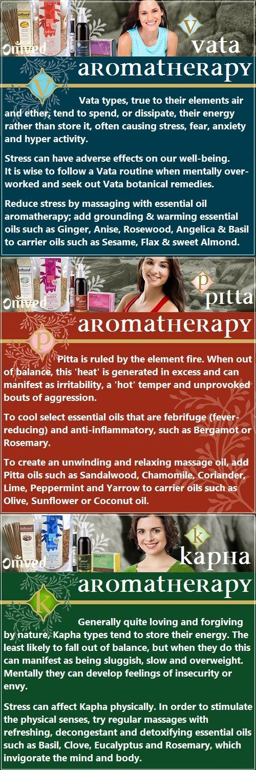 Aromatherapy for Vata, Pitta, and Kapha | Omved