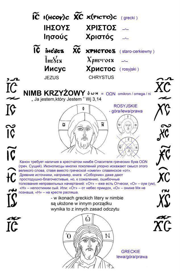 inscripties writing an icon
