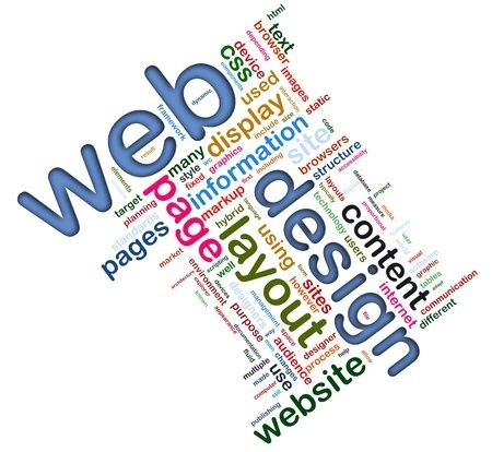 A word collage emphasizing the word web design to introduce tips for designing a website