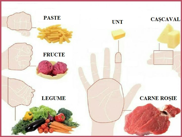 Pentru a pierde în greutate, nu este neapărat să vă limitați de alimentele preferate.Secretul pierderiiîn greutate estecantitatea de alimente pe care le consumațila o mâncare. Revista științifică Guard Your Health a publicat o serie de studii care arată că în ultimii anisupraalimentarea a devenit o problemă serioasă. Vă oferim o metodă simplă care vă va …