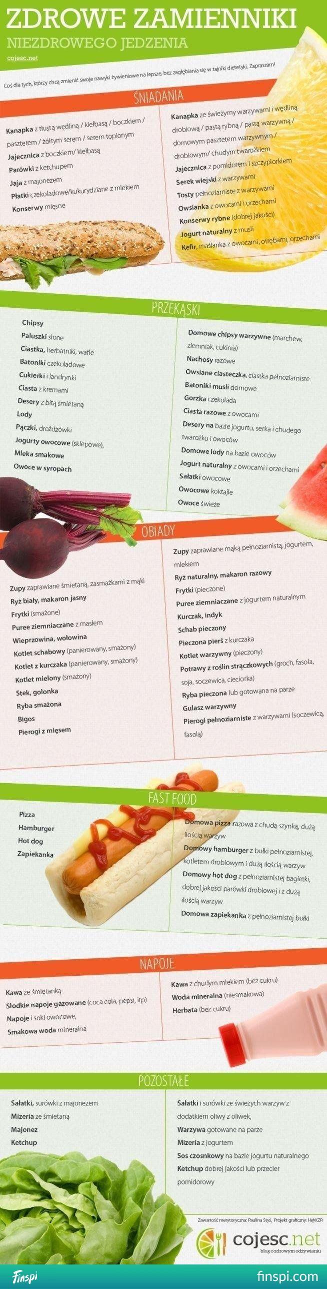 zdrowe zamienniki #jedzenie #kuchnia #dieta #fitness #fit #odchudzanie #owoce #warzywa
