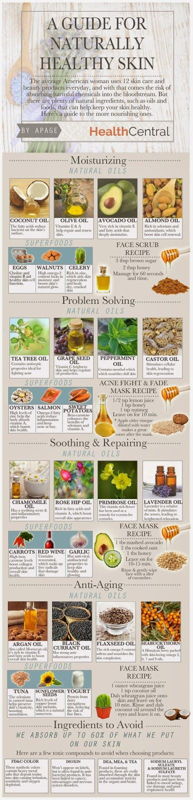 A Guide for Naturally Healthy Skin [Infographic] lists many of the natural oils that can be used topically and superfoods that can be eaten to moisturize, soothe and repair skin as well as preventing aging or solve problems like acne.