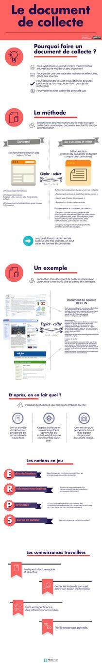 Document de collecte | Piktochart Infographic Editor