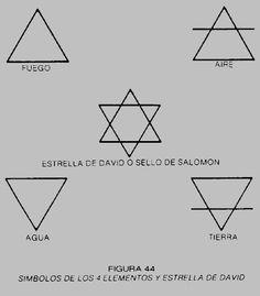 tattoo hipster triangulo