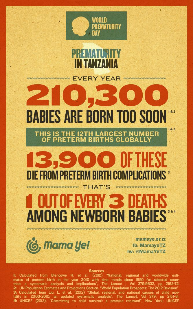 Preterm births in Tanzania. WorldPrematurityDay World