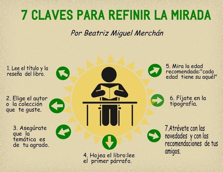 Trabajo correspondiente a la actividad 2.3 crea tu propio manifiesto: 7 claves para refinar la mirada BEATRIZ MIGUEL
