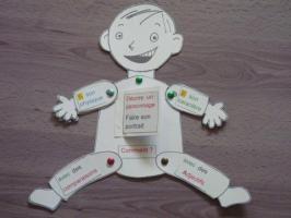 Un pantin pour décrire un personnage, faire son portrait - Publications pédagogiques - Les sites web conseillés par Instit.info