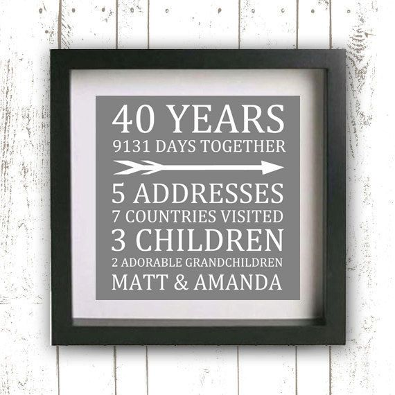 Parent's Wedding Anniversary Gift Printable  by GotPaperDesigns, $7.95