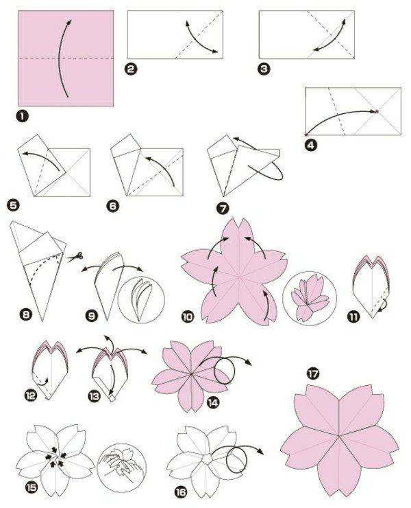 origami facile fleur modele de pliage pour faire un cerisier de japon