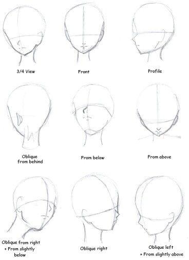 Głowa