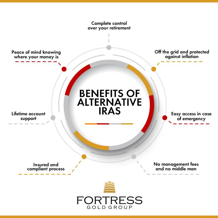 the benefits of individual retirement accounts Accounts can be employer-sponsored, as in the case of a 401(k) plan, or they can be individual retirement accounts (iras) these accounts are regulated by a host of internal revenue service (irs) rules , which provide guidelines for maximum yearly contributions, penalties for early withdrawals, and mandatory distribution amounts based upon the.
