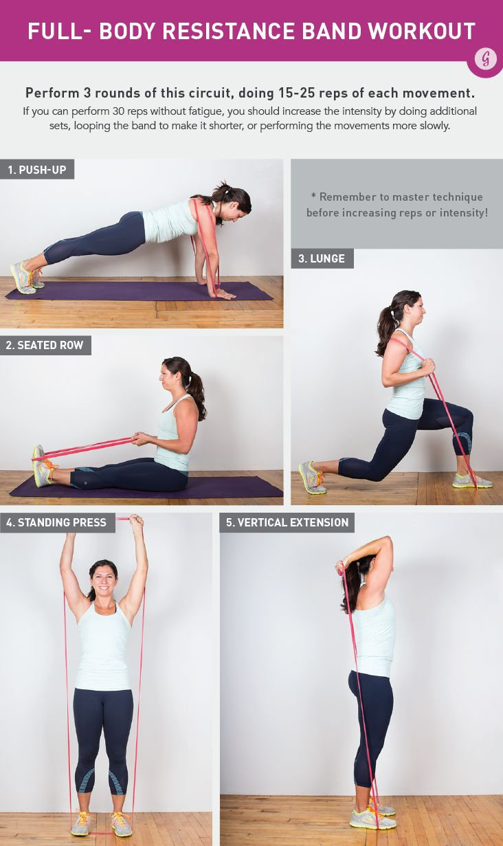 A Do-Anywhere, Full-Body Resistance Band Workout | Greatist #fitness #crosstraining