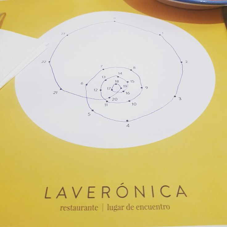 @laveronica #cenandoconangela #restaurantesdemadrid #restaurantesmadrid