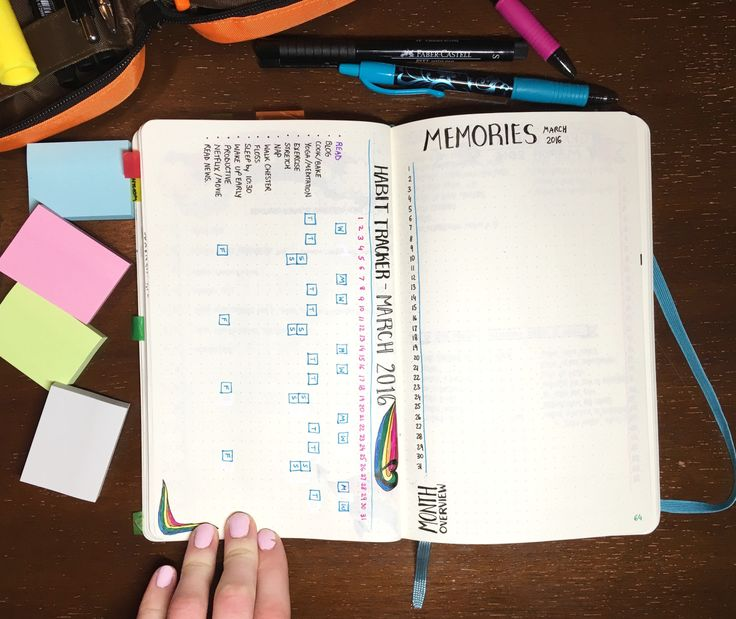Cre84me Tumblr! — I'm done setting up my March bullet journal...