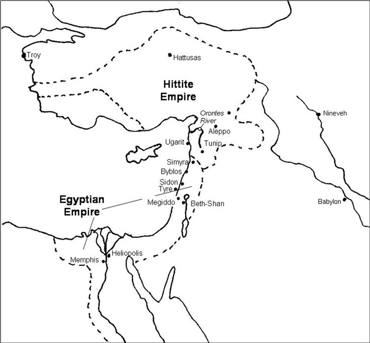 Hittite empire compared to Egyptian empire. Mystery of
