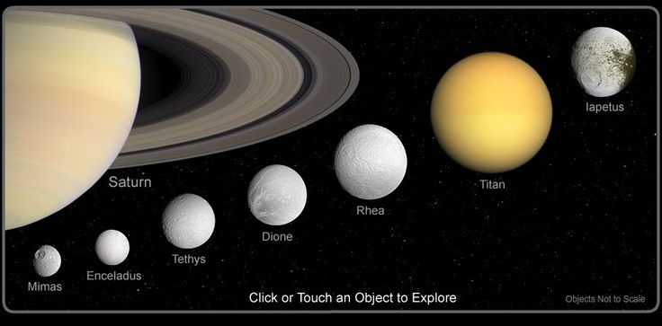 """Journey Through the Cosmos — traverse-our-universe: Saturnian System """"The next..."""