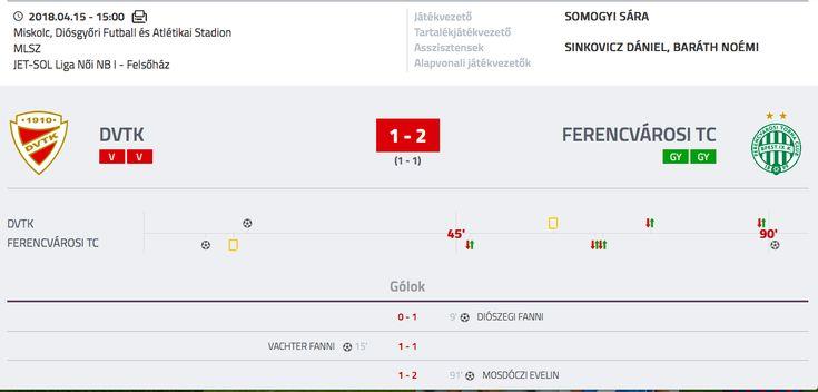 DVTK - FTC 1-2 JET-SOL Liga Női NB I - Felsőház 2. forduló Mérkőzés  0-1  9p Diószegi Fanni 1-1  15p Vachter Fanni 1-2 91p Mosdó