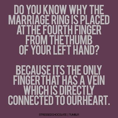 Wedding Ring Finger Symbolism