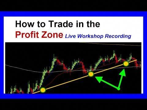 How To Find And Trade In Profit Zones Forex Stocks Options