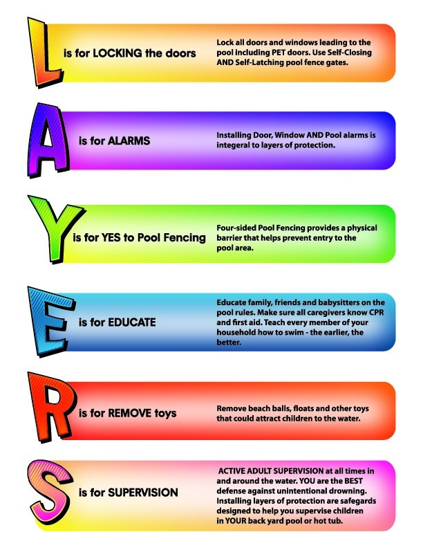29 Best Water Safety Tips Images On Pinterest Water Safety Safety Tips And Swim Lessons