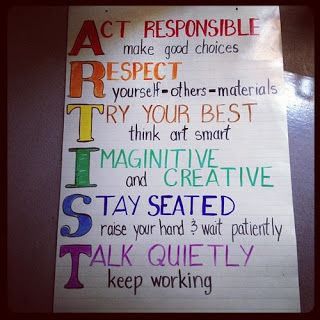 Art room rules change: Imagine and create, Stay on task or speak quietly, and Take care of your clean up