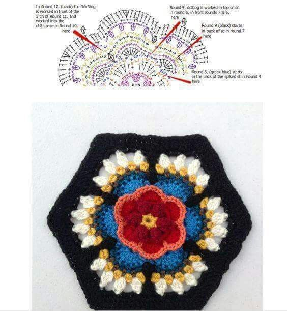94 best patrones circulares images on Pinterest   Crochet granny ...